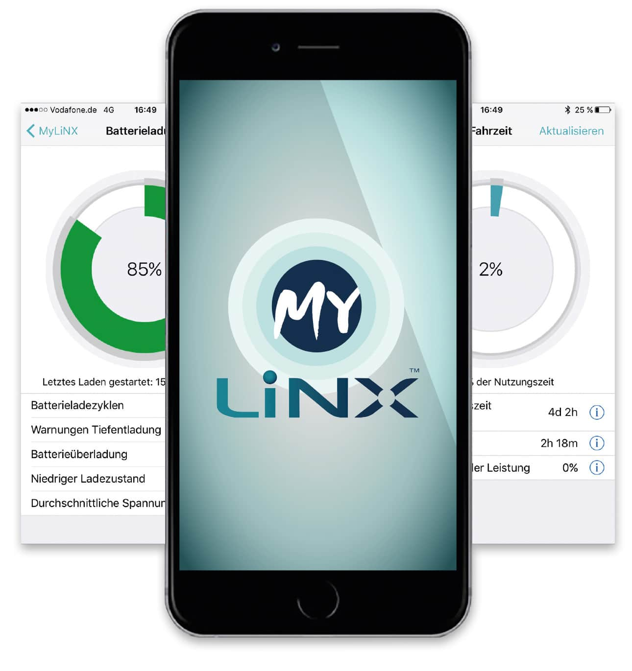 invacare-mylinx-app-rollstuhl-tdxsp2-whats-health